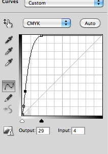 add a curve layer to bump up the brightness if you want it to look fresh